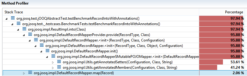 Free Java Profiling with Oracle Java Mission Control – Java
