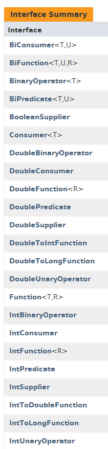 Some of the many types in java.util.function