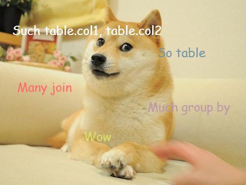 Doge SQL Formatting