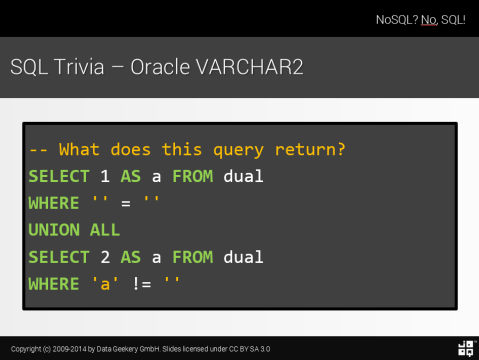 Are You Binding Your Oracle DATEs Correctly? I Bet You Aren