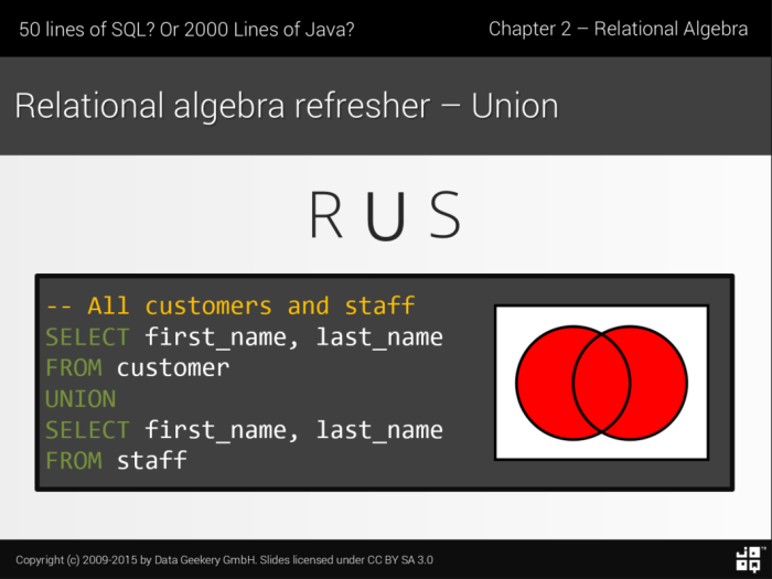 You Probably don't Use SQL INTERSECT or EXCEPT Often Enough – Java
