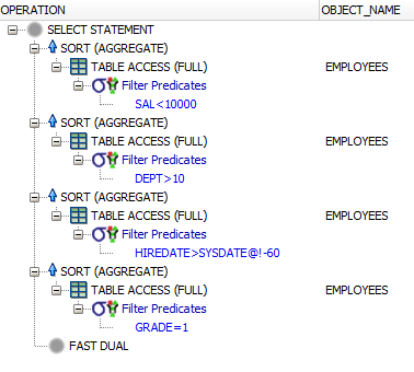 Impress Your Coworkers by Using SQL UNPIVOT! – Java, SQL and jOOQ