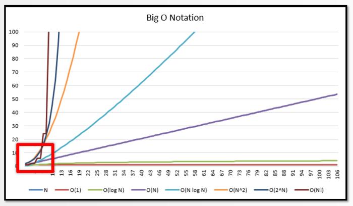 aggregation – Java, SQL and jOOQ